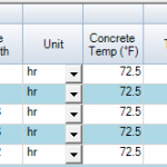 Temperature Time Factor